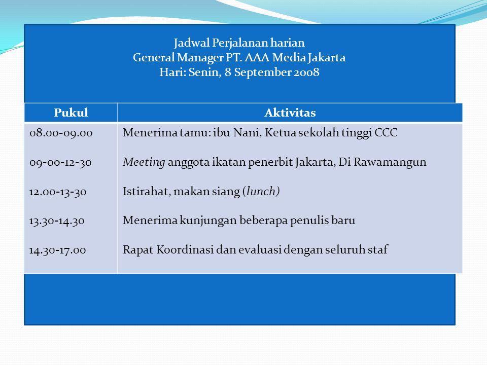 Jadwal Perjalanan harian General Manager PT. AAA Media Jakarta Hari: Senin, 8 September 2008 PukulAktivitas 08.00-09.00 09-00-12-30 12.00-13-30 13.30-