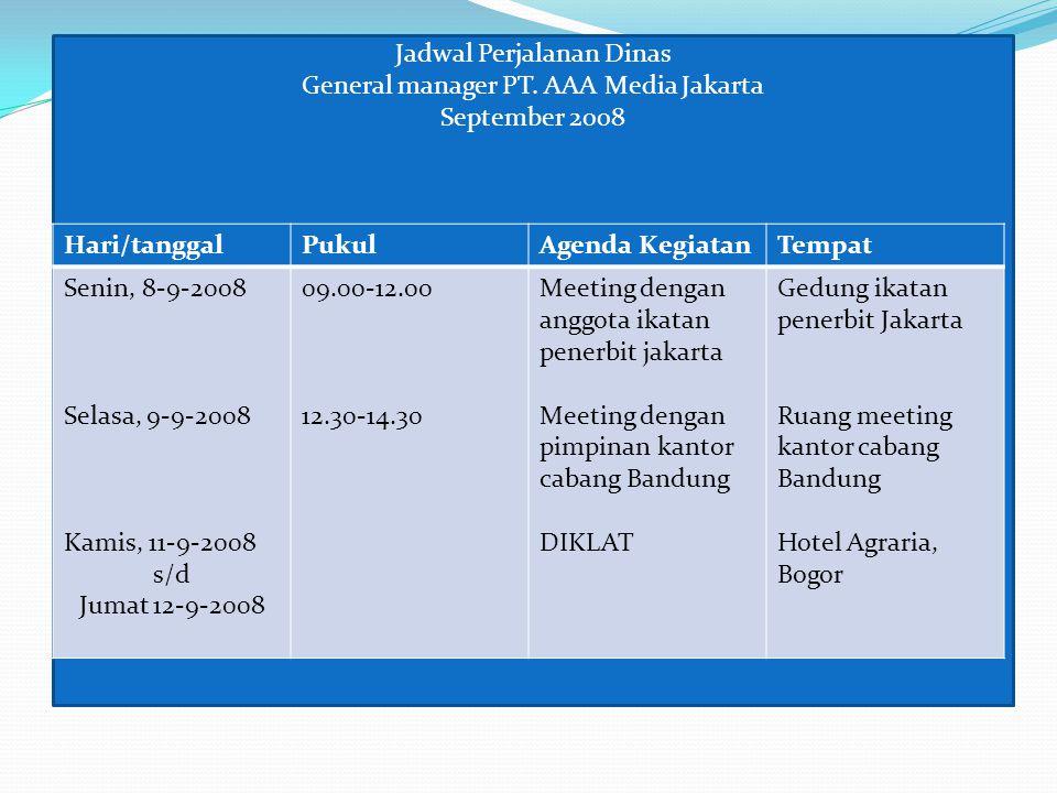 Jadwal Perjalanan Dinas General manager PT. AAA Media Jakarta September 2008 Hari/tanggalPukulAgenda KegiatanTempat Senin, 8-9-2008 Selasa, 9-9-2008 K