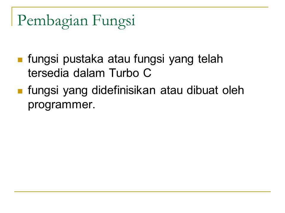 Pembagian Fungsi fungsi pustaka atau fungsi yang telah tersedia dalam Turbo C fungsi yang didefinisikan atau dibuat oleh programmer.