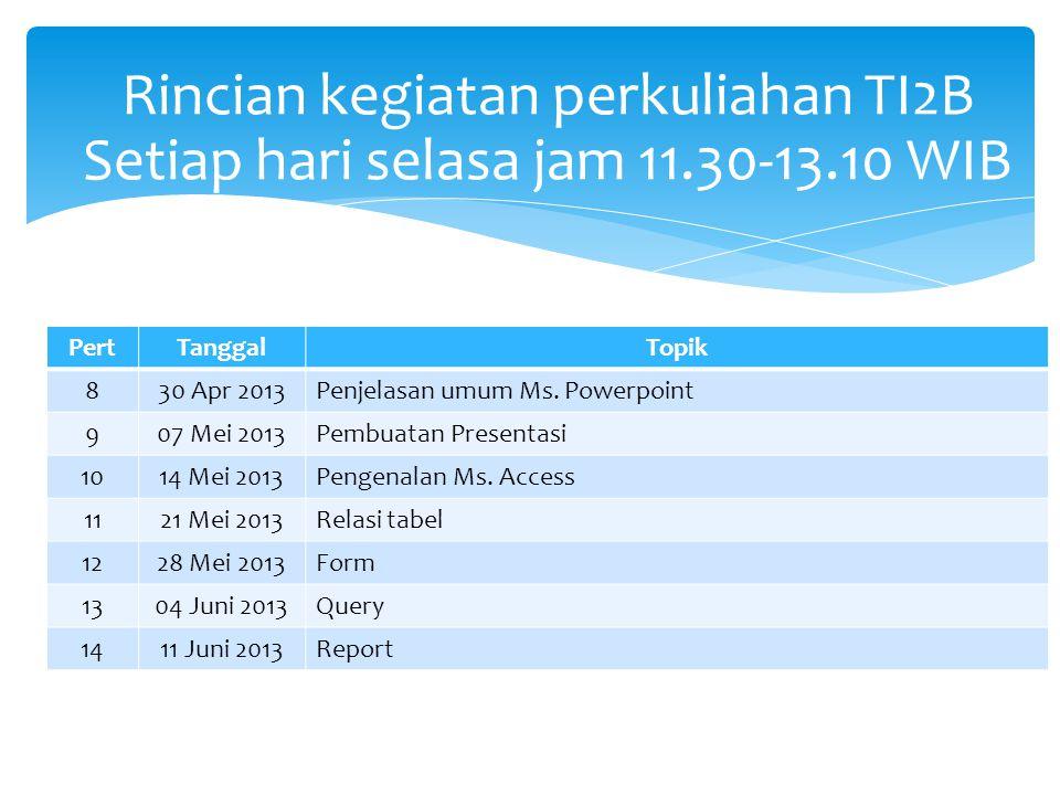 PertTanggalTopik 830 Apr 2013Penjelasan umum Ms. Powerpoint 907 Mei 2013Pembuatan Presentasi 1014 Mei 2013Pengenalan Ms. Access 1121 Mei 2013Relasi ta