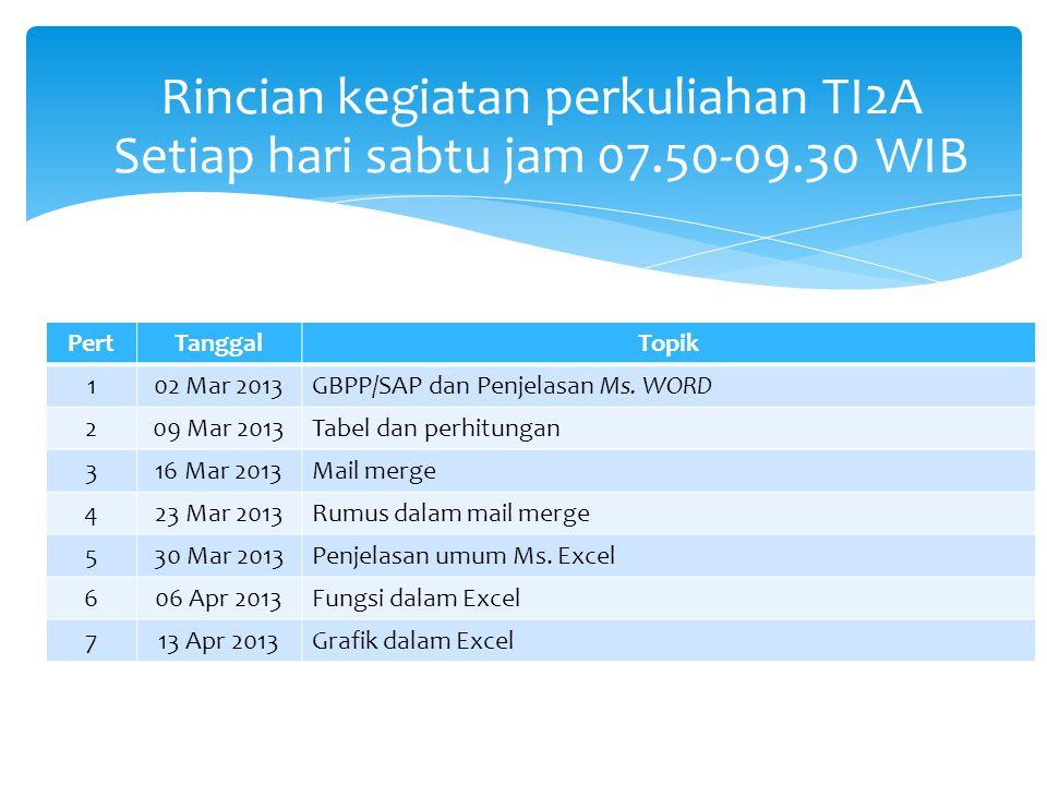 Rincian kegiatan perkuliahan TI2A Setiap hari sabtu jam 07.50-09.30 WIB PertTanggalTopik 827 Apr 2013Penjelasan umum Ms.