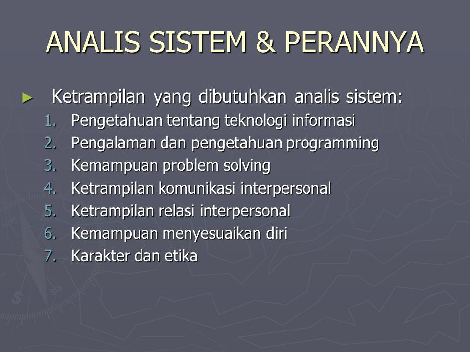ANALIS SISTEM & PERANNYA ► Ketrampilan yang dibutuhkan analis sistem: 1.Pengetahuan tentang teknologi informasi 2.Pengalaman dan pengetahuan programming 3.Kemampuan problem solving 4.Ketrampilan komunikasi interpersonal 5.Ketrampilan relasi interpersonal 6.Kemampuan menyesuaikan diri 7.Karakter dan etika