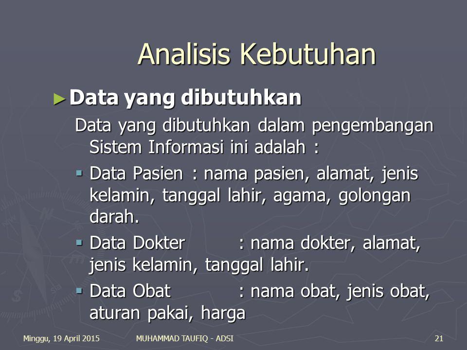 Minggu, 19 April 2015MUHAMMAD TAUFIQ - ADSI21 Analisis Kebutuhan ► Data yang dibutuhkan Data yang dibutuhkan dalam pengembangan Sistem Informasi ini adalah :  Data Pasien : nama pasien, alamat, jenis kelamin, tanggal lahir, agama, golongan darah.