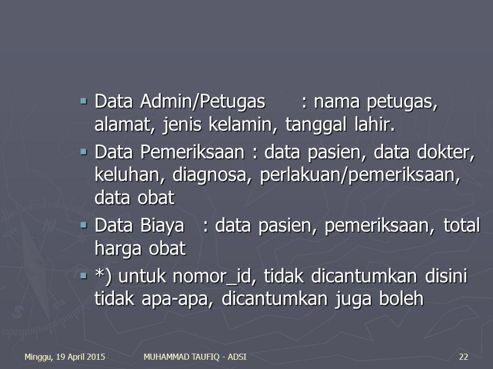 Minggu, 19 April 2015MUHAMMAD TAUFIQ - ADSI22  Data Admin/Petugas: nama petugas, alamat, jenis kelamin, tanggal lahir.