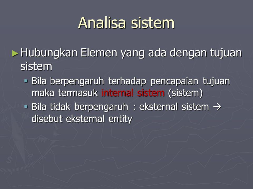 Analisa sistem ► Hubungkan Elemen yang ada dengan tujuan sistem  Bila berpengaruh terhadap pencapaian tujuan maka termasuk internal sistem (sistem)  Bila tidak berpengaruh : eksternal sistem  disebut eksternal entity