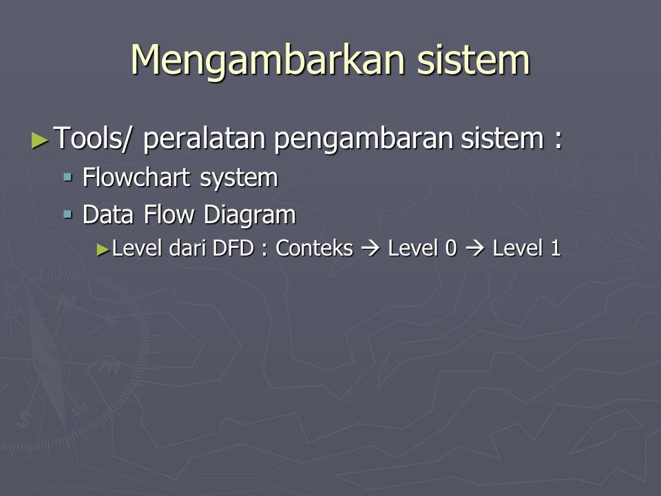 Mengambarkan sistem ► Tools/ peralatan pengambaran sistem :  Flowchart system  Data Flow Diagram ► Level dari DFD : Conteks  Level 0  Level 1