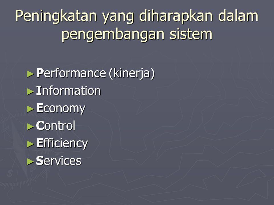 Peningkatan yang diharapkan dalam pengembangan sistem ► Performance (kinerja) ► Information ► Economy ► Control ► Efficiency ► Services