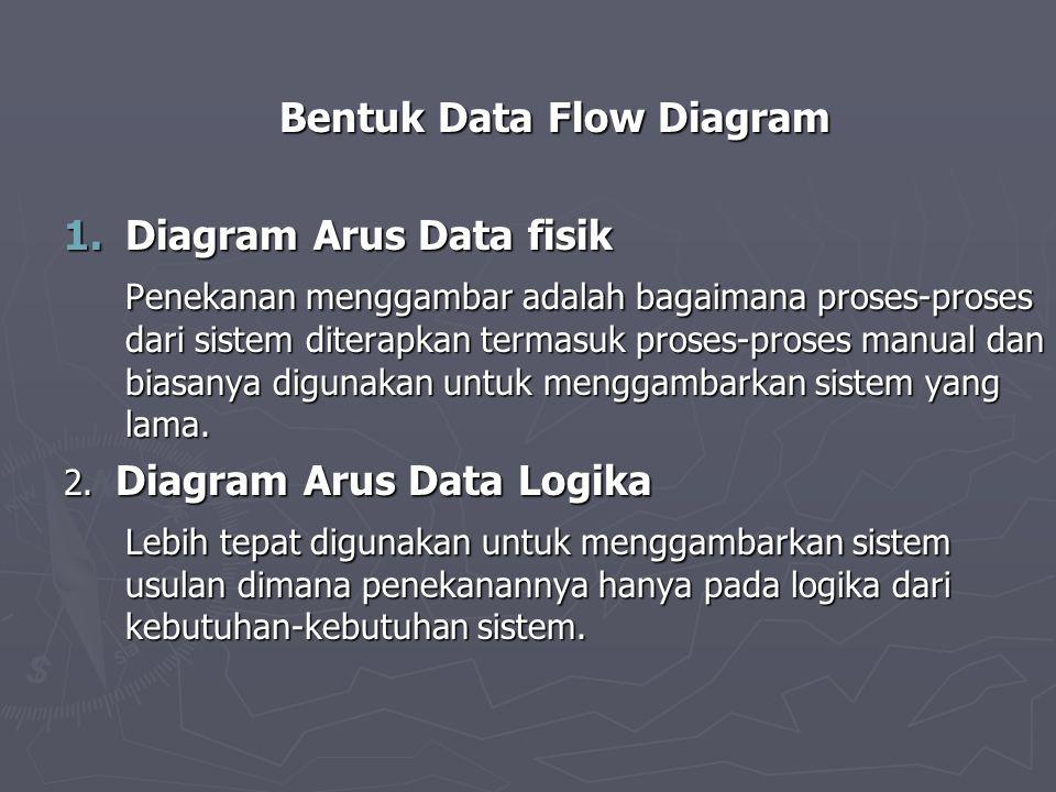 Bentuk Data Flow Diagram 1.D iagram Arus Data fisik Penekanan menggambar adalah bagaimana proses-proses dari sistem diterapkan termasuk proses-proses manual dan biasanya digunakan untuk menggambarkan sistem yang lama.