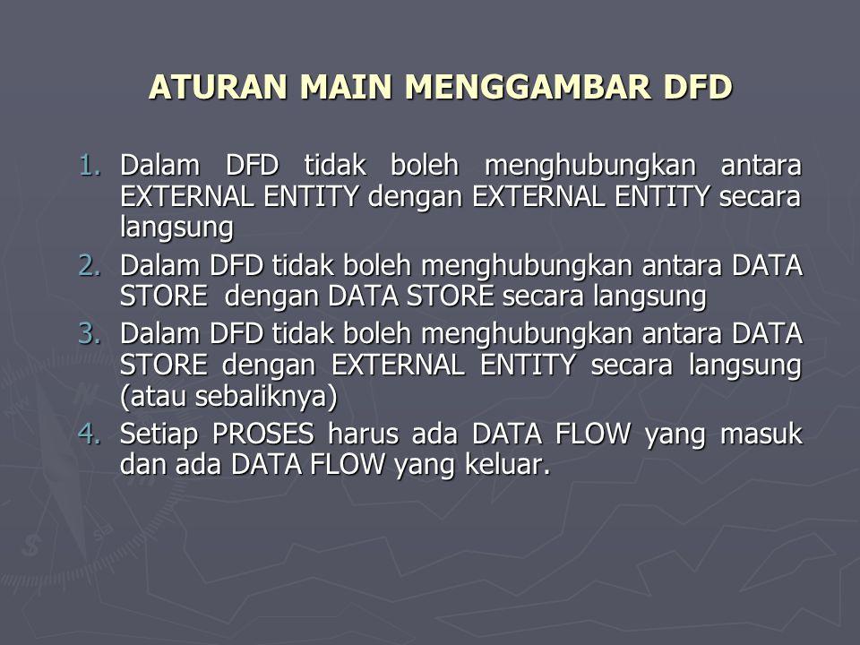 ATURAN MAIN MENGGAMBAR DFD 1.Dalam DFD tidak boleh menghubungkan antara EXTERNAL ENTITY dengan EXTERNAL ENTITY secara langsung 2.Dalam DFD tidak boleh menghubungkan antara DATA STORE dengan DATA STORE secara langsung 3.Dalam DFD tidak boleh menghubungkan antara DATA STORE dengan EXTERNAL ENTITY secara langsung (atau sebaliknya) 4.Setiap PROSES harus ada DATA FLOW yang masuk dan ada DATA FLOW yang keluar.