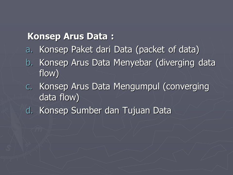 Konsep Arus Data : Konsep Arus Data : a.Konsep Paket dari Data (packet of data) b.Konsep Arus Data Menyebar (diverging data flow) c.Konsep Arus Data Mengumpul (converging data flow) d.Konsep Sumber dan Tujuan Data
