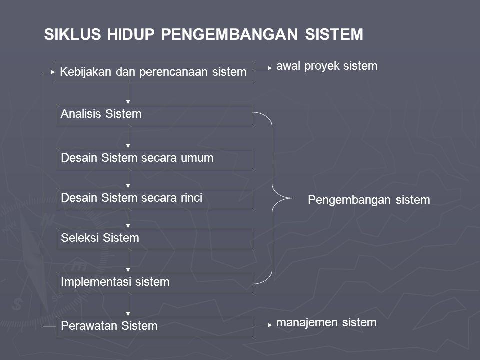 Minggu, 19 April 2015MUHAMMAD TAUFIQ - ADSI15 Langkah-langkah 1.
