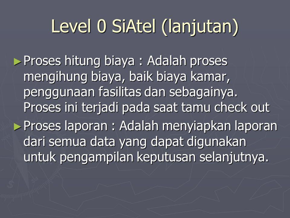 Level 0 SiAtel (lanjutan) ► Proses hitung biaya : Adalah proses mengihung biaya, baik biaya kamar, penggunaan fasilitas dan sebagainya.