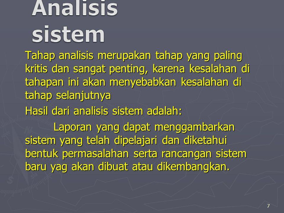 Minggu, 19 April 2015MUHAMMAD TAUFIQ - ADSI18 Contoh Kasus (Sistem Informasi Rawat Jalan Poliklinik ABC) ► Identifikasi Masalah  Permasalahan yang terjadi di Poliklinik ABC adalah sebagai berikut: 1.
