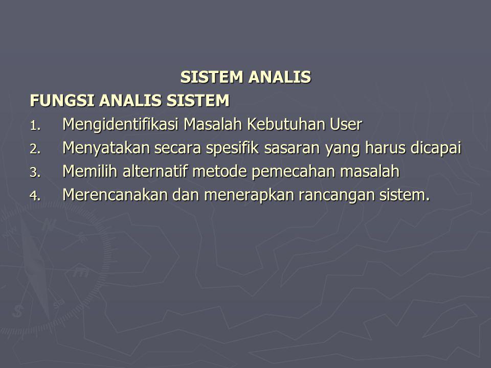 SISTEM ANALIS FUNGSI ANALIS SISTEM 1.M engidentifikasi Masalah Kebutuhan User 2.