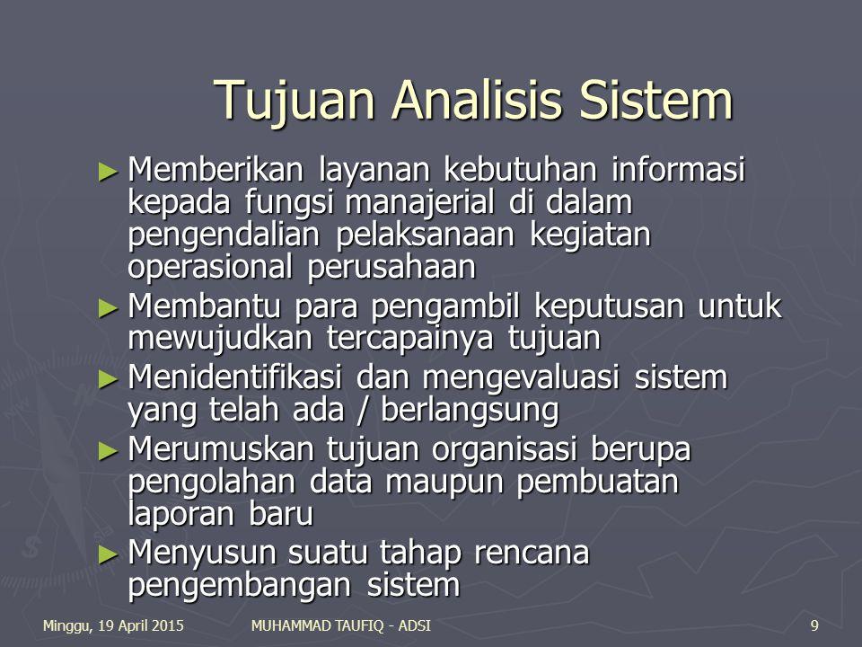 Contoh kasus (Hotel) 0.0 Sistem Inforamasi Hotel Tamu Pimp Id tamu Tanda bukti transaksi Laporan DFD Contex SiAtel