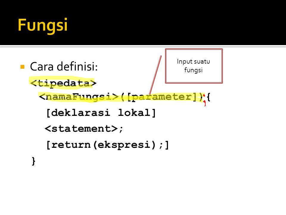  Cara definisi: ([parameter]){ [deklarasi lokal] ; [return(ekspresi);] } Input suatu fungsi
