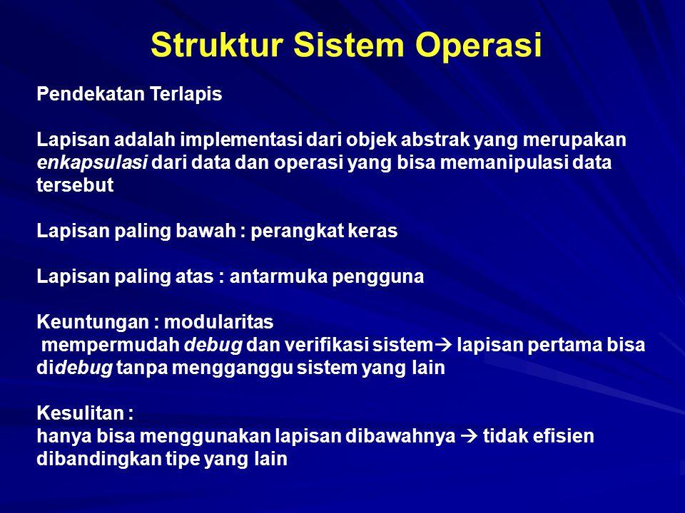 Struktur Sistem Operasi Pendekatan Terlapis Lapisan adalah implementasi dari objek abstrak yang merupakan enkapsulasi dari data dan operasi yang bisa