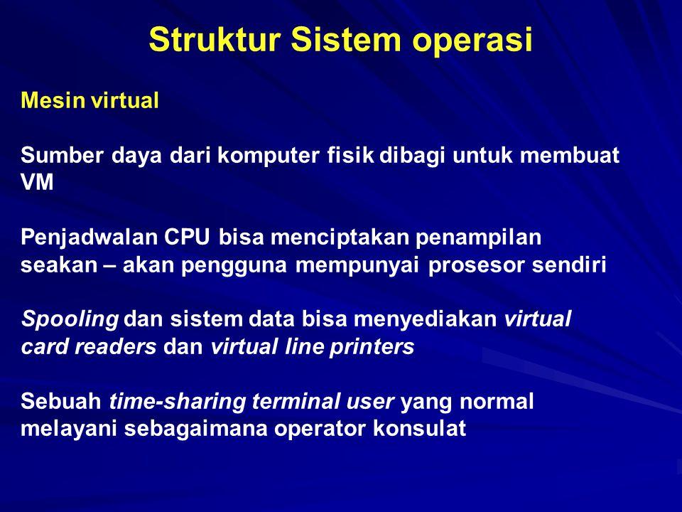 Struktur Sistem operasi Mesin virtual Sumber daya dari komputer fisik dibagi untuk membuat VM Penjadwalan CPU bisa menciptakan penampilan seakan – aka