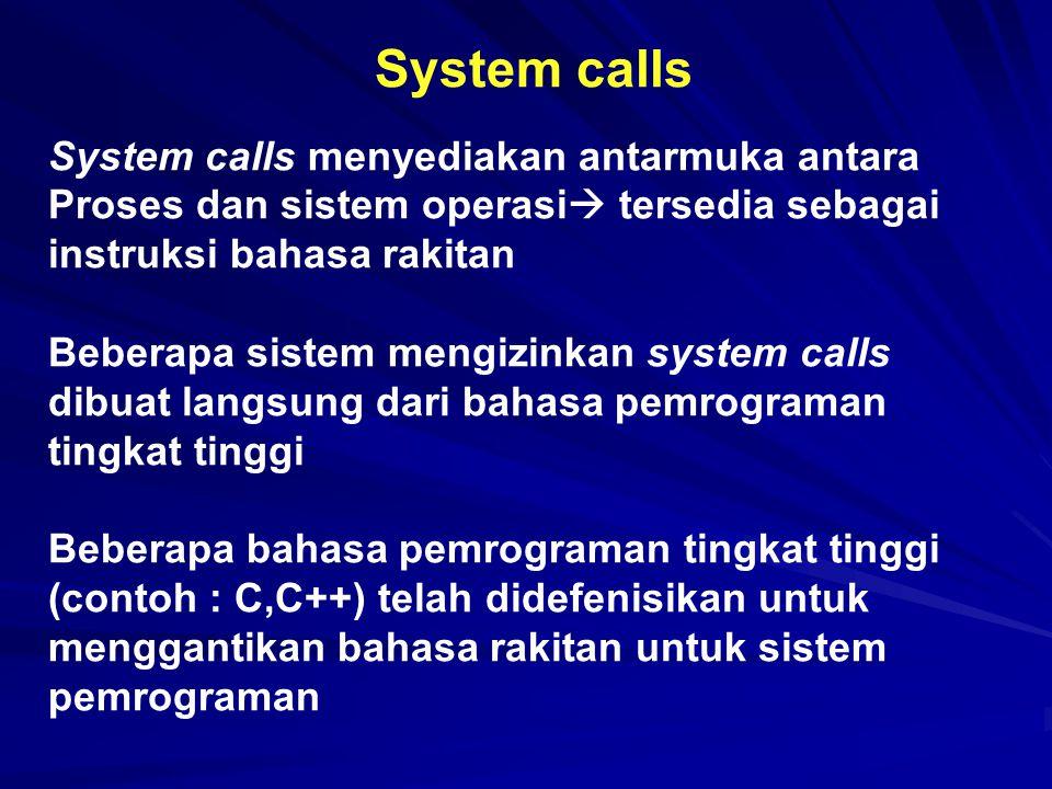 System calls System calls menyediakan antarmuka antara Proses dan sistem operasi  tersedia sebagai instruksi bahasa rakitan Beberapa sistem mengizink