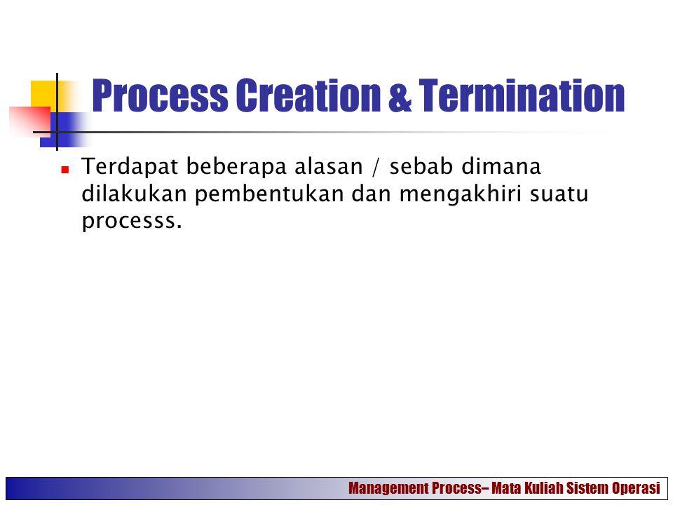 Process Creation & Termination Terdapat beberapa alasan / sebab dimana dilakukan pembentukan dan mengakhiri suatu processs. Management Process– Mata K
