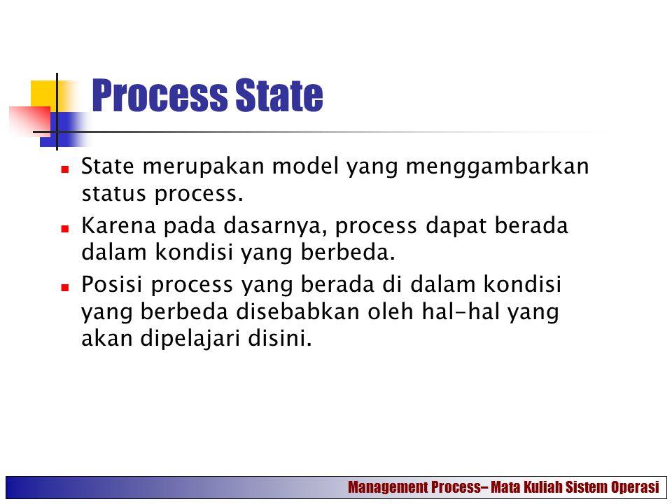 Process State State merupakan model yang menggambarkan status process. Karena pada dasarnya, process dapat berada dalam kondisi yang berbeda. Posisi p