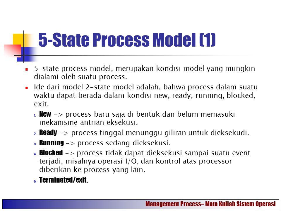 5-State Process Model (1) 5-state process model, merupakan kondisi model yang mungkin dialami oleh suatu process. Ide dari model 2-state model adalah,