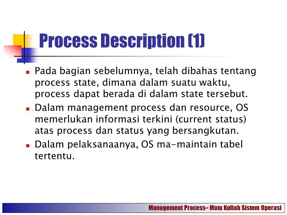 Process Description (1) Pada bagian sebelumnya, telah dibahas tentang process state, dimana dalam suatu waktu, process dapat berada di dalam state ter