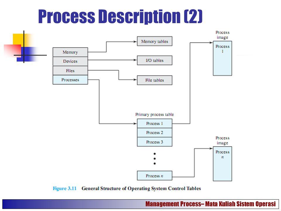 Process Description (2) Management Process– Mata Kuliah Sistem Operasi