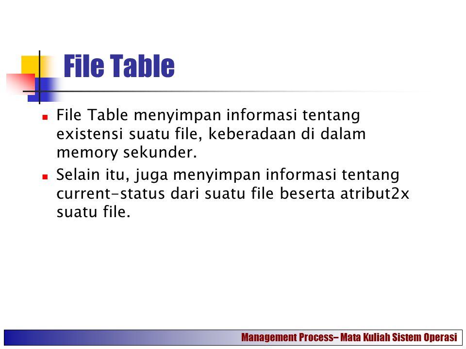 File Table File Table menyimpan informasi tentang existensi suatu file, keberadaan di dalam memory sekunder. Selain itu, juga menyimpan informasi tent
