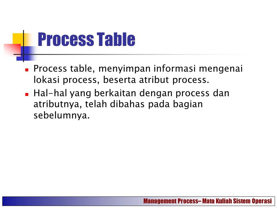 Process Table Process table, menyimpan informasi mengenai lokasi process, beserta atribut process. Hal-hal yang berkaitan dengan process dan atributny