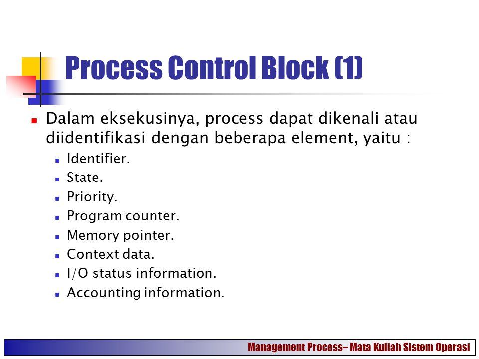 Process Control Block (1) Dalam eksekusinya, process dapat dikenali atau diidentifikasi dengan beberapa element, yaitu : Identifier. State. Priority.