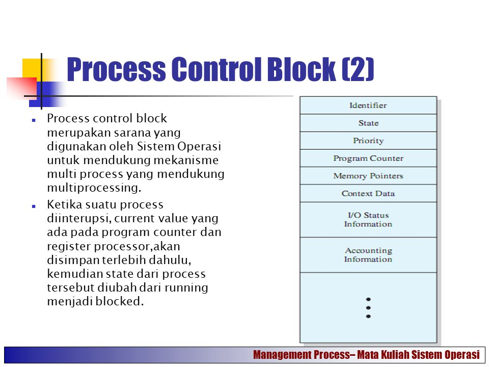 Process Control Block (2) Process control block merupakan sarana yang digunakan oleh Sistem Operasi untuk mendukung mekanisme multi process yang mendu