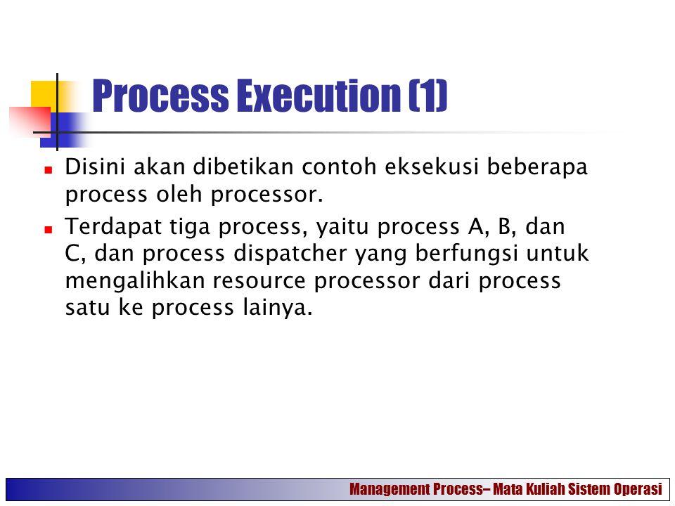 Process Execution (1) Disini akan dibetikan contoh eksekusi beberapa process oleh processor. Terdapat tiga process, yaitu process A, B, dan C, dan pro