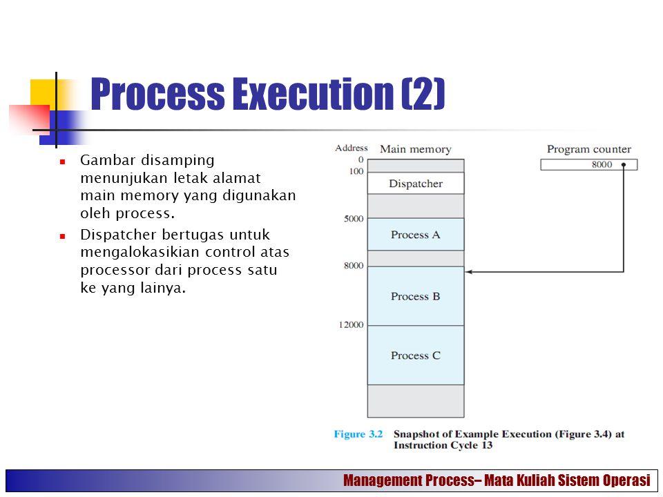 Process Execution (2) Gambar disamping menunjukan letak alamat main memory yang digunakan oleh process. Dispatcher bertugas untuk mengalokasikian cont