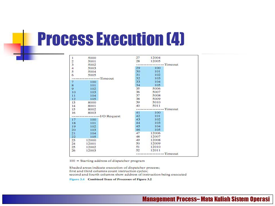 Process Creation & Termination Terdapat beberapa alasan / sebab dimana dilakukan pembentukan dan mengakhiri suatu processs.