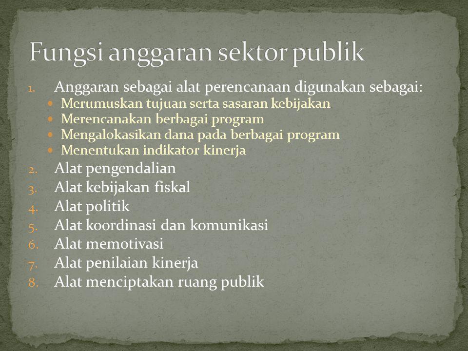 1. Anggaran sebagai alat perencanaan digunakan sebagai: Merumuskan tujuan serta sasaran kebijakan Merencanakan berbagai program Mengalokasikan dana pa