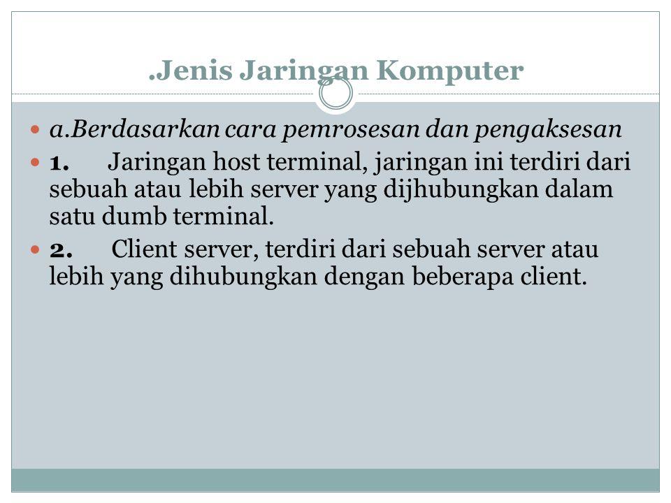 .Jenis Jaringan Komputer a.Berdasarkan cara pemrosesan dan pengaksesan 1. Jaringan host terminal, jaringan ini terdiri dari sebuah atau lebih server y