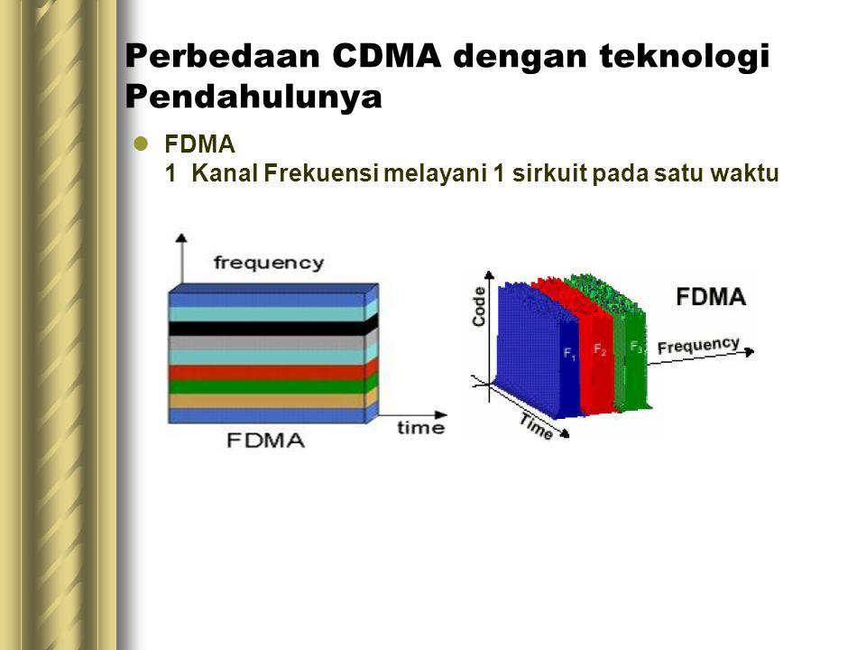 Perbedaan CDMA dengan teknologi Pendahulunya FDMA 1 Kanal Frekuensi melayani 1 sirkuit pada satu waktu