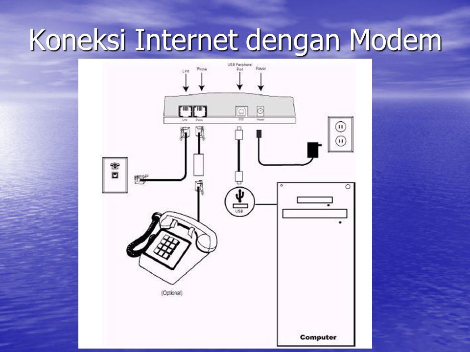 Koneksi Internet dengan Modem