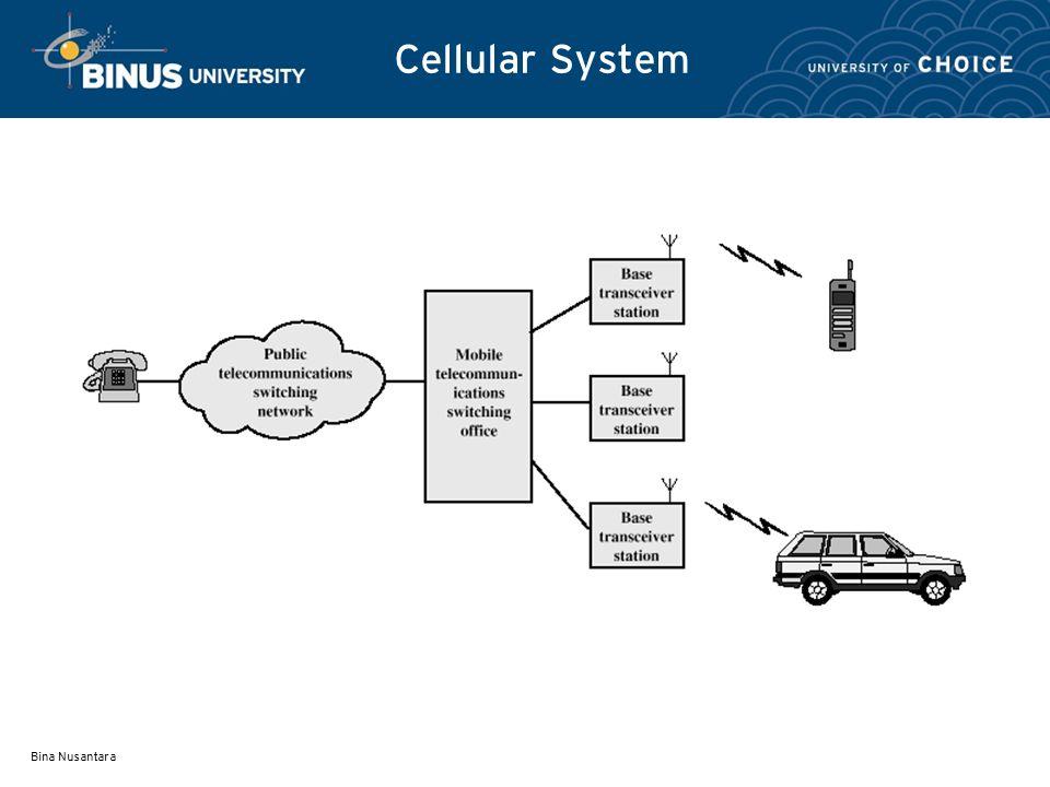 Bina Nusantara Cellular System