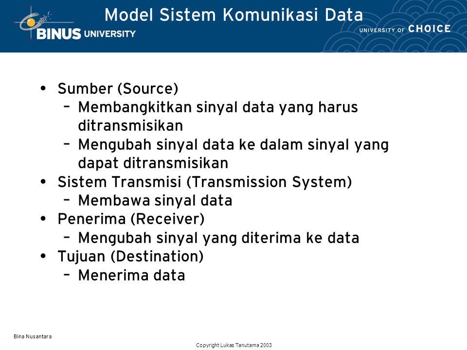 Bina Nusantara Model Sistem Komunikasi Data Sumber (Source) – Membangkitkan sinyal data yang harus ditransmisikan – Mengubah sinyal data ke dalam siny