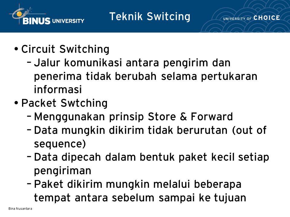 Bina Nusantara Teknik Switcing Circuit Switching – Jalur komunikasi antara pengirim dan penerima tidak berubah selama pertukaran informasi Packet Swtc