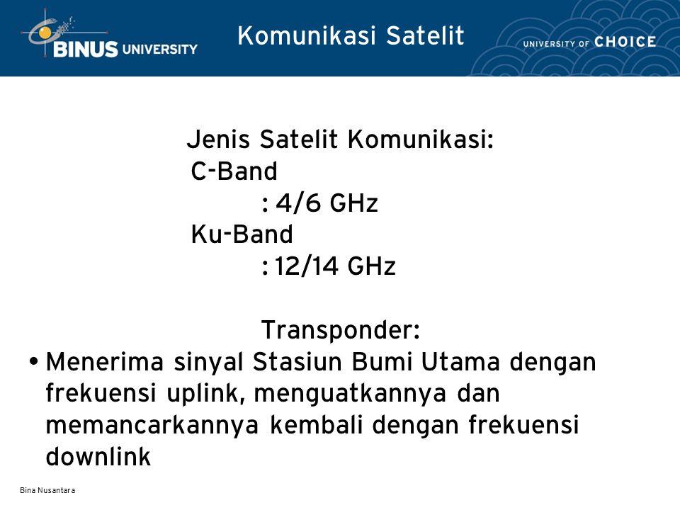 Bina Nusantara Komunikasi Satelit Jenis Satelit Komunikasi: C-Band : 4/6 GHz Ku-Band : 12/14 GHz Transponder: Menerima sinyal Stasiun Bumi Utama denga