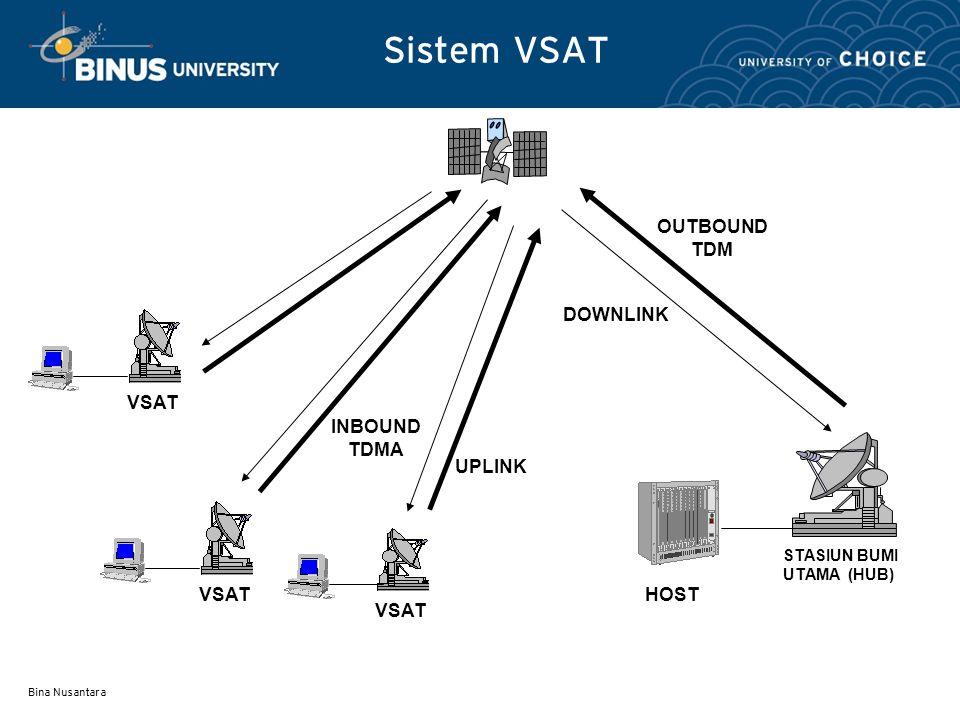 Bina Nusantara Sistem VSAT STASIUN BUMI UTAMA (HUB) VSAT UPLINK DOWNLINK INBOUND TDMA OUTBOUND TDM HOST