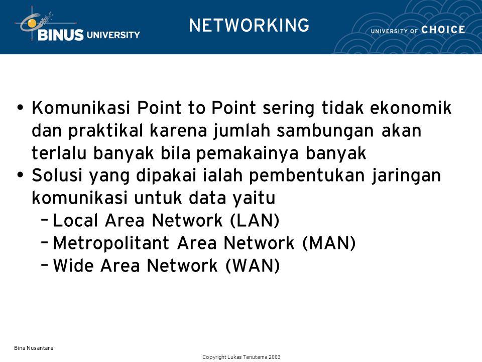 Bina Nusantara NETWORKING Komunikasi Point to Point sering tidak ekonomik dan praktikal karena jumlah sambungan akan terlalu banyak bila pemakainya ba
