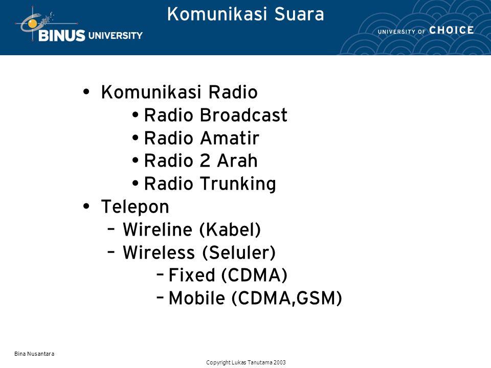 Bina Nusantara Komunikasi Suara Copyright Lukas Tanutama 2003 Komunikasi Radio Radio Broadcast Radio Amatir Radio 2 Arah Radio Trunking Telepon – Wire