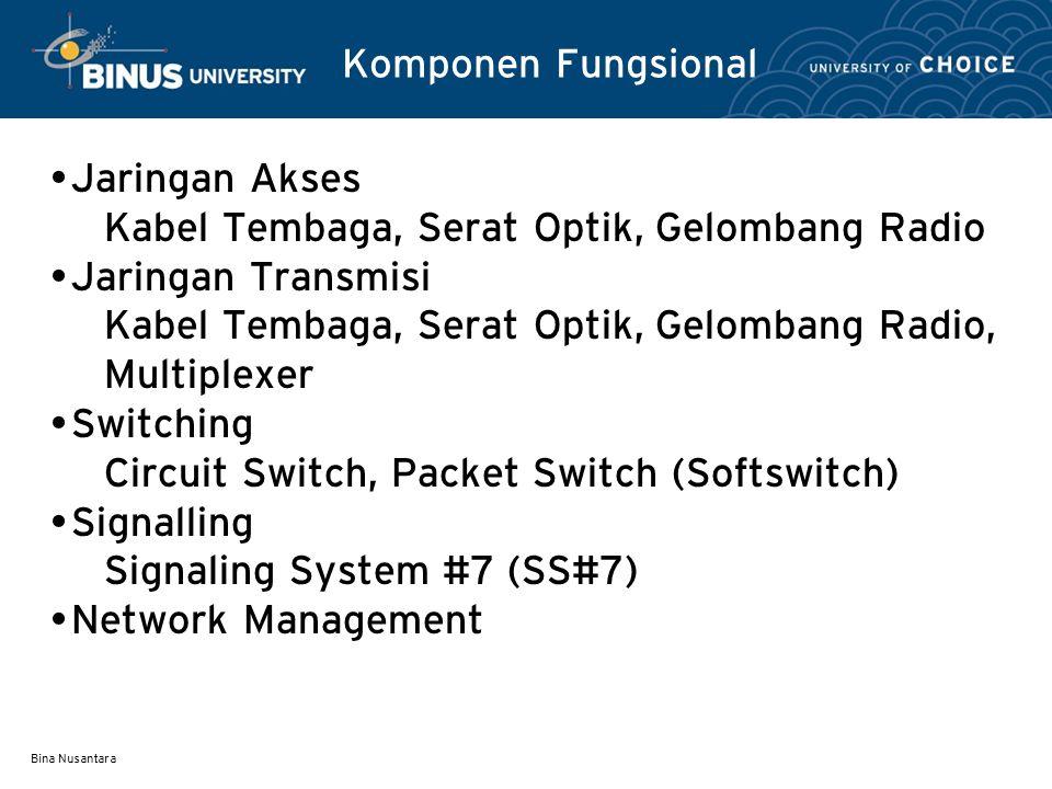Bina Nusantara Jaringan Akses Kabel Tembaga, Serat Optik, Gelombang Radio Jaringan Transmisi Kabel Tembaga, Serat Optik, Gelombang Radio, Multiplexer