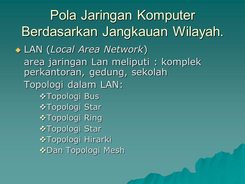 Pola Jaringan Komputer Berdasarkan Jangkauan Wilayah.  LAN (Local Area Network) area jaringan Lan meliputi : komplek perkantoran, gedung, sekolah Top