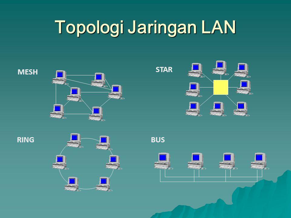 Topologi Jaringan LAN MESH STAR RING BUS