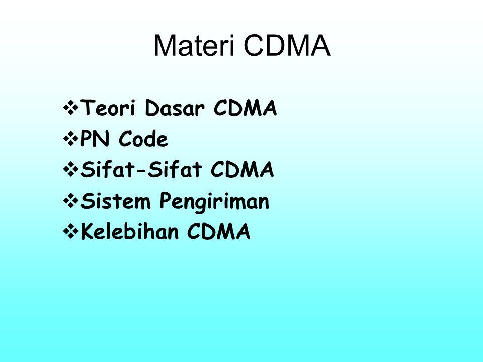 Materi CDMA  Teori Dasar CDMA  PN Code  Sifat-Sifat CDMA  Sistem Pengiriman  Kelebihan CDMA